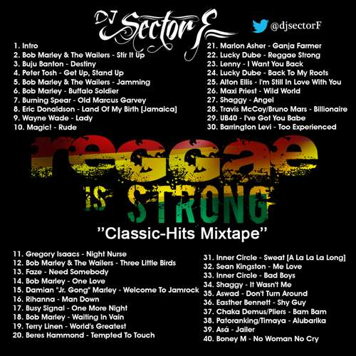 DJ Sector F Reggae is Strong Mix