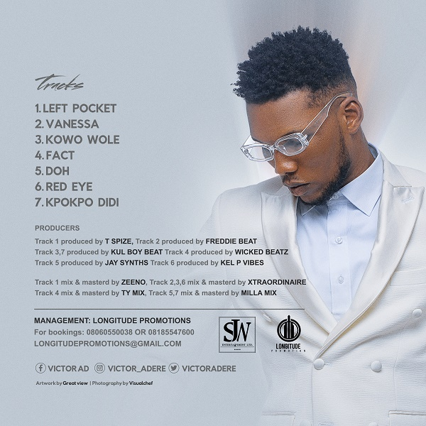 Music: Victor AD - Fact DOWNLOAD